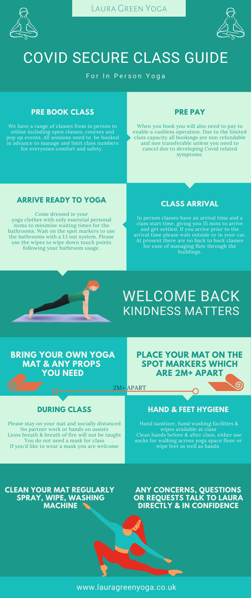 Covid Infographic yoga classes southampton